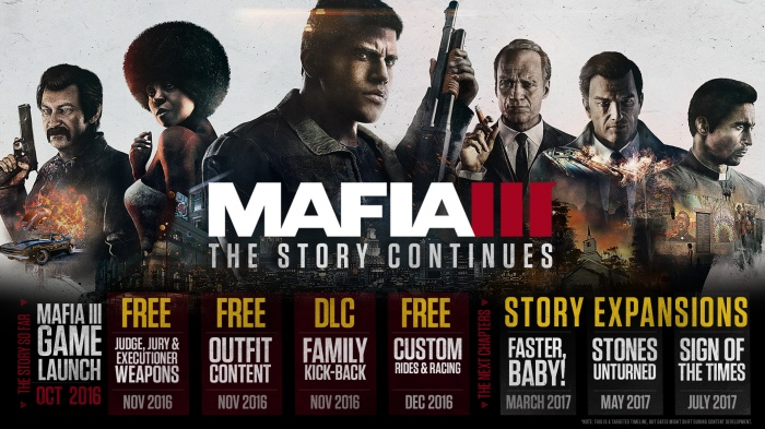 DLC к онлайн игре Mafia III