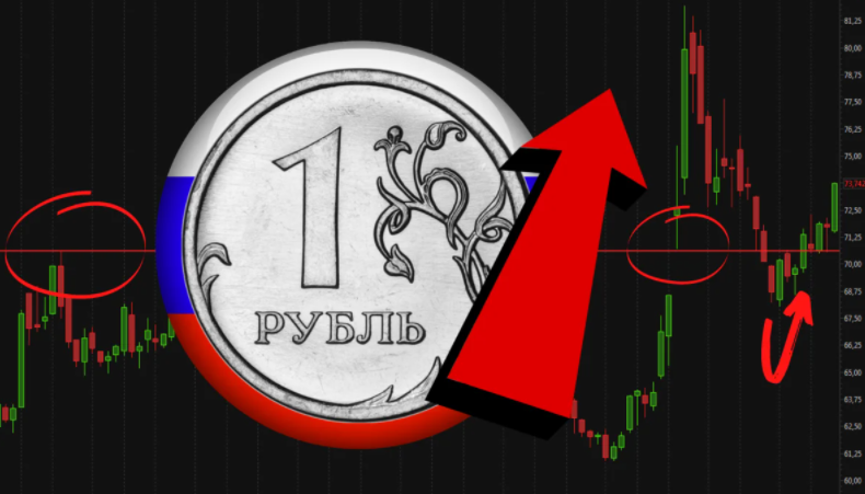 График форекс доллар рубль